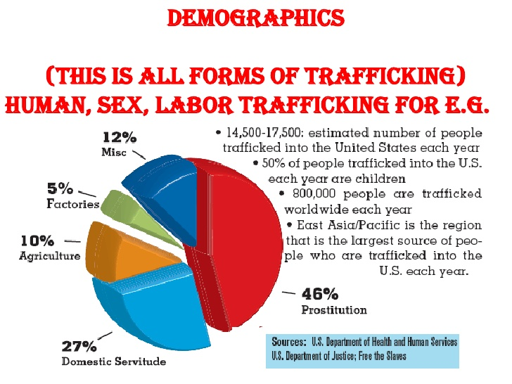 sex-trafficking-in-the-us-12-728